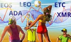 表现好的前5位加密货币:EOS,LEO,ETC,ADA,XMR