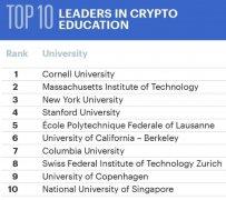 康奈尔大学在加密货币和区块链教育方面是最好的