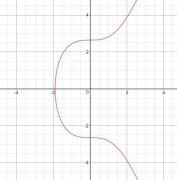 您现在可以用一个数学问题证明整个