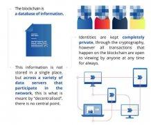 区块链到底是什么