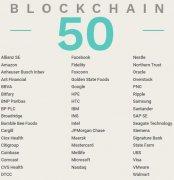福布斯发布区块链公司50强名单(1〜