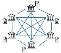 联盟链(Consortium Blockchain)是什么?