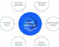 打造新形态的区块链市场–NEURAL PRO