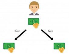 双重支付是什么?未来的区块链支付