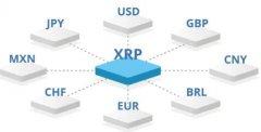 瑞波币(XRP)是什么?方便国际转帐的虚拟货币