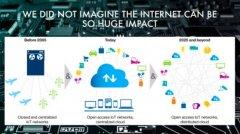 当区块链遇上物联网串起未来智能生活