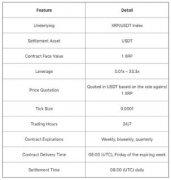 OKEx交易所推出XRP / USDT和ETC / USDT期货