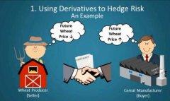 Defi新手科普:什么是金融衍生品?什么是区块链上的合成衍生品