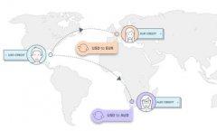 恒星币:一个开放的国际汇款网络