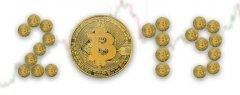 2019年数字货币价格上涨排名第一不是Bitcoin而是Binance(BNB)