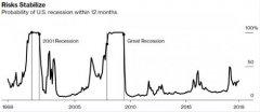 2020比特币价格预测,ETF的启用对于比特币市场的影响