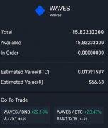 虚拟货币介绍Waves波币