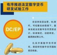 央行:基本完成数字货币(CBDC)设计、行业标准制定等工作