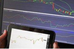 Amun推出反向比特币ETP,允许交易者做空BTC