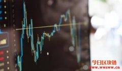 Deribit推出每日比特币期权交易