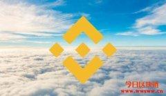 BNB期货合约上线,新产品币安云将在不久后正式推出