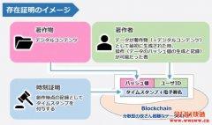 区块链音乐应用介绍,日本版权协会使用区块链