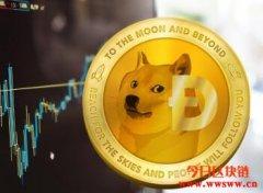 狗狗币(Dogecoin)价格分析:具有强大未来基础的小型Altcoin