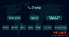 IDG支持的加密货币交易所Kucoin成立Kugroup以扩张业务