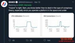 BitMEX回应比特币崩盘日大宕机,主因是受DDoS攻击