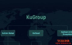 KuCoin联合创始人Johnny Lyu升任KuCoin国际CEO