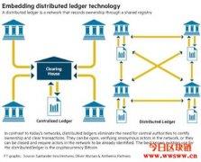 区块链(Blockchain) 是什么 ?