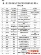 中国成立区块链委员会,央行、腾讯、百度共订国家