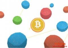 比特币挖矿是什么?颠覆传统的金融体系的科技革命!