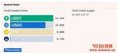 DeFi平台mStable年化报酬率超过20%怎么做到的?