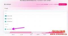 如何查看Uniswap上的价格历史