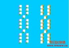 基因区块链:使用区块链帮个人基因组上锁