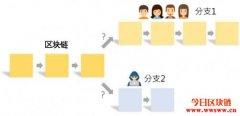 轻量加密、同态加密与区块链:新世代密码学的三大圣杯