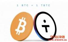 认识tBTC:三个步骤,通过比特币赚钱