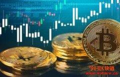 比特币未来价格预测2020,2025,2030,2040
