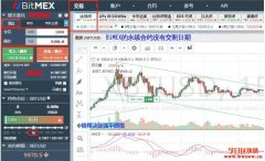 BitMEX入门教程-如何在BitMEX交易所上买卖比特币?