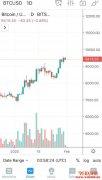 比特币Bitcoin投资锦囊
