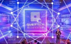 QubitTech是骗局吗? 深入审查