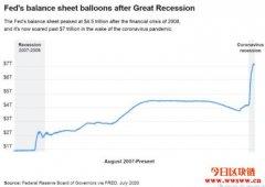 2020小白投资者如何购买比特币指南
