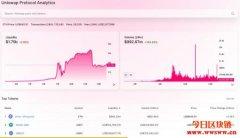 The Graph上市Coinbase、币安,代币GRT可以干嘛?