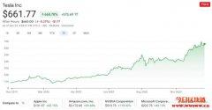 虚拟货币年化2100%有没有搞头?