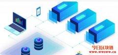 区块链新创JustChain推出第一个区块链公证平台