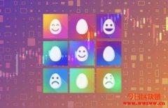 加密货币交易中如何控制情绪