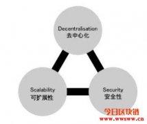 什么是扩容及常见的扩容方案