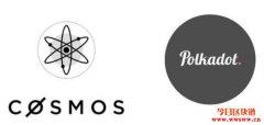 Polkadot、Comos、Avax跨链生态分析