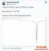 Kraken交易所的以太币一度跌至700美元,究竟发生了什