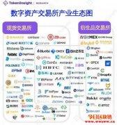 加密衍生品市场崛起,从Bingbon看交易市场核心竞争力