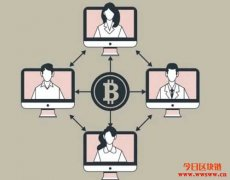 用白话文简单易懂得介绍区块链(Blockchain)