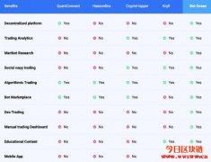 Bot Ocean($BOTS):最强大加密货币Bot交易程序平台