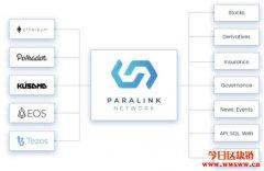 Paralink网络(PARA):为DeFi服务的波卡区块链数据预言机