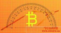 比特币的基本原理:加密数据的简易指南